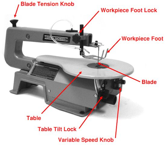 So what is the best scroll saw on the market today? Like all good power tools the choice is long and wide.    To help you in your search we have reviewed 5 of the top rated