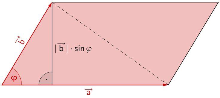 Anwendung des Vektorprodukts: Flächeninhalt eines Parallelogramms