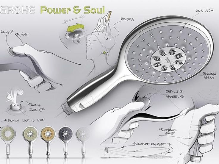 GROHE Power & Soul
