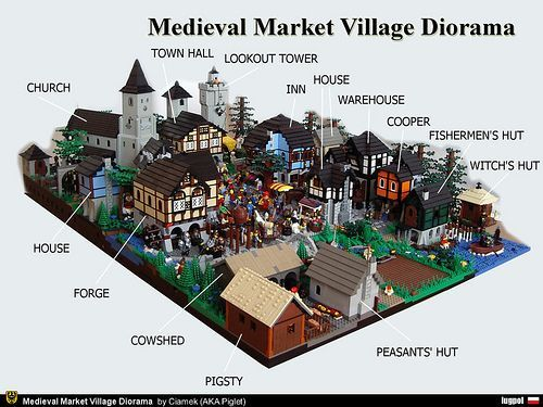 minecraft medieval town layout - Google Search