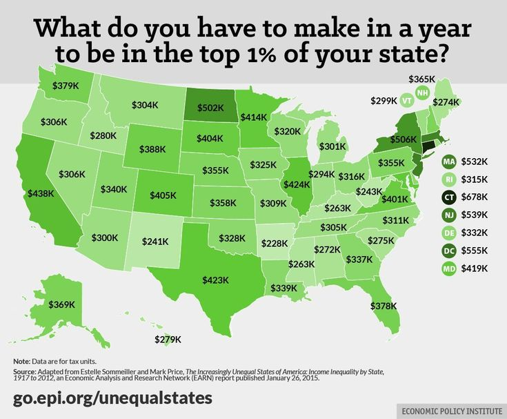 Best MapsUS Images On Pinterest States United States - Wealth distribution map us