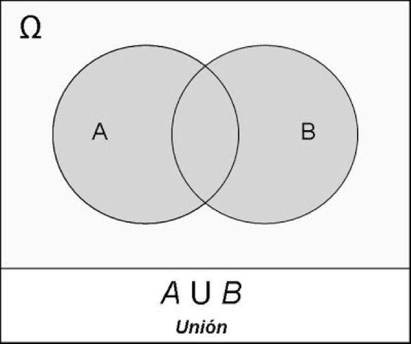 Temario unidad 2.- 2.1 Caracteristicas de los conjuntos 2.1.1 Conjunto universo vacio 2.1.2 Numeros naturales enteros racionales reales e imaginarios 2.1.3 Subconjuntos 2.1.4 Conjunto potencia 2.2 …