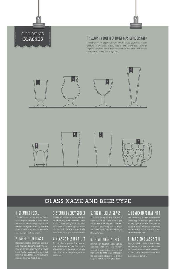 Beer glass guide.  #craftbeer