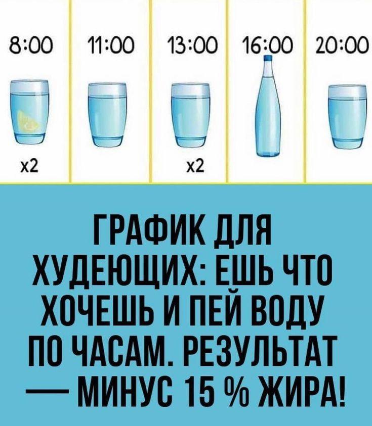 Как Похудеть Что Надо Пить. Что нужно пить и есть, чтобы похудеть быстро и легко в домашних условиях?