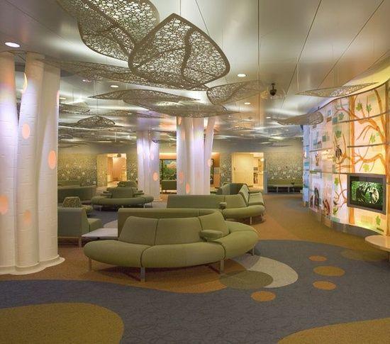 Pediatric Office Design Children S Waiting Rooms