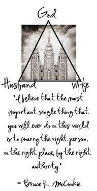 God, Husband, & Wife