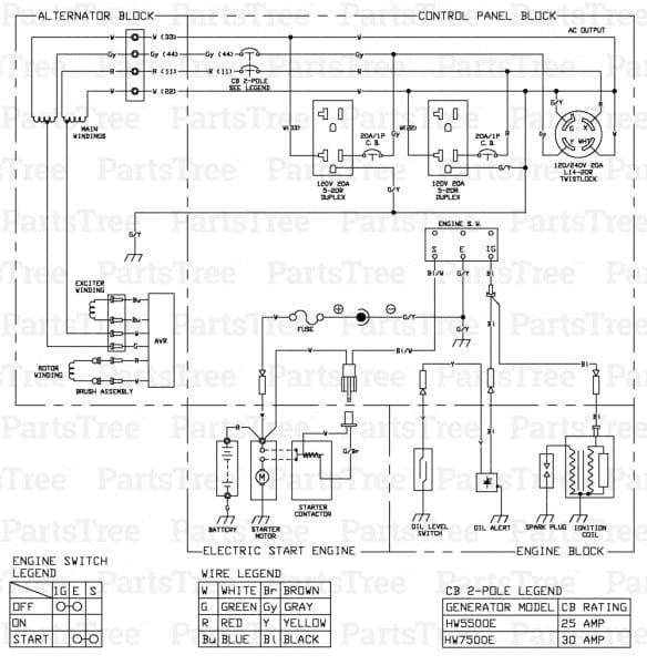Reliance Generator Transfer Switch Wiring Diagram A Wiring Diagram Transfer Switch Generator Transfer Switch Outlet Wiring