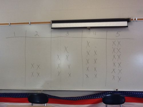 Grudgeball: Each teams gets 10 Xs. Each group gets a question, if they get it right, they get to erase 2 Xs from the board. They can take it from one team or split it. But before they do that, they shoot a basket to earn extra Xs (2 more Xs from the 2-point line and 3 more Xs from the 3-point line).