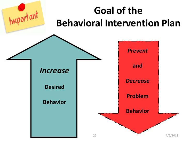 58 best FBA\/BIP images on Pinterest Behavior modification - functional behavior assessment