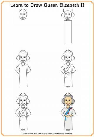 Queen Elizabeth II - fun activities for kids suitable for Royal occasions, the Queen's birthday etc.