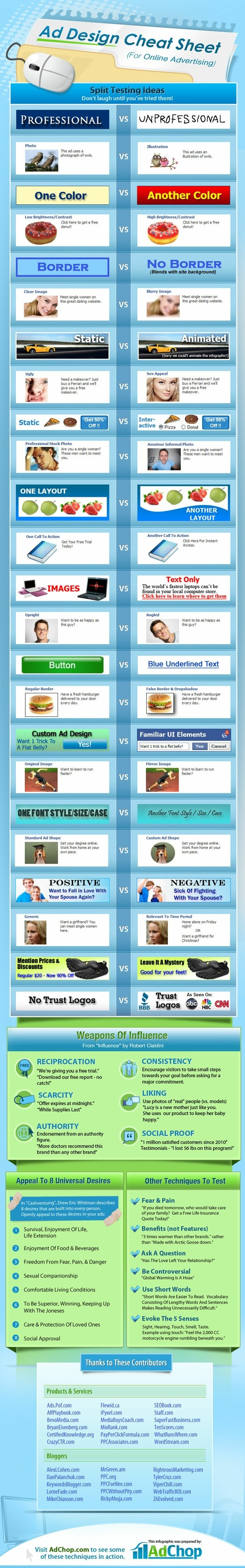 Here's a quick look at slight differences in design which may create huge variations in response.  It's a good idea to test some of these for best response to your particular website.