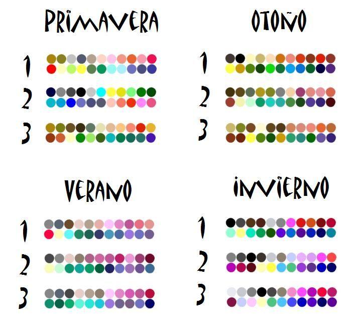 <h1>Como vestir: que colores usar segun tu tono de piel, ojos y cabello</h1> : VCTRY's BLOG