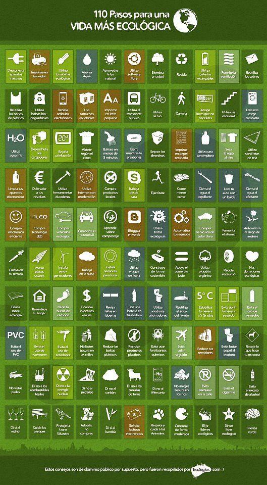 110 pasos para una vida ecológica!!