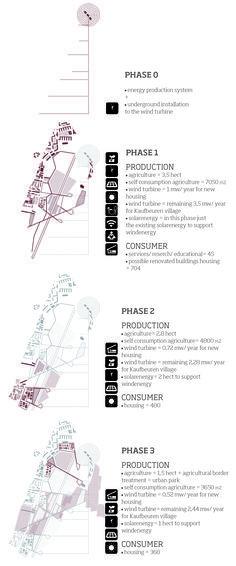 16 best hidalgo avenue urban redesign images on pinterest galera de ganador europan12 kaufbeuren fasten your seat belt 11 ccuart Image collections