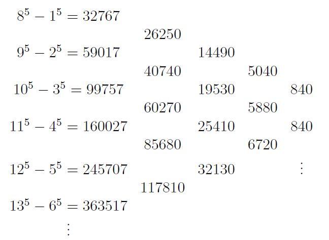"""Como campo de investigación, que yo sepa!, apenas ha sido explorado por mi y por el profesor (entonces estudiante de matemáticas en la UN) Arnold Oostra, por allá en 1991, desde entonces el único resultado nuevo son los """"primos de useche"""", con un resultado notable: La existencia de estos primos hace imposible una singularidad y su generalización constituye la prueba directa y contundente del último teorema de Fermat, """"quien tenga oídos que oiga""""!"""