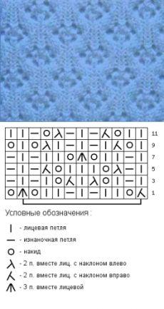 Простой ажурный узор №9 схема | Ажурные Узоры