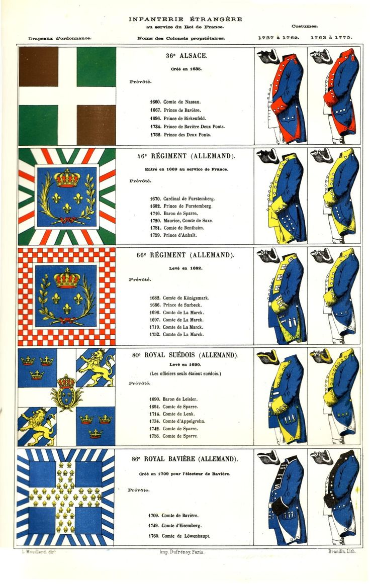 Praetiriti Fides, Exemplumque Futuri : Mouillard - Infanterie étrangère