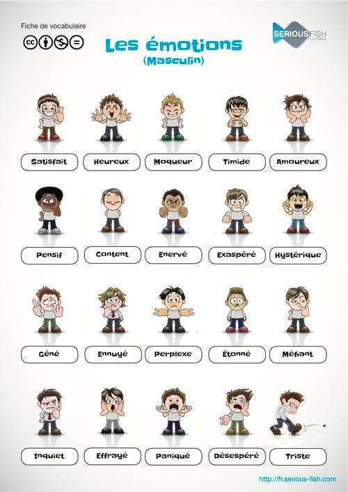 Les émotions. Fiche téléchargeable gratuitement - en version masculine ou féminine. || http://fr.serious-fish.com/blog/2012/12/les-emotions/