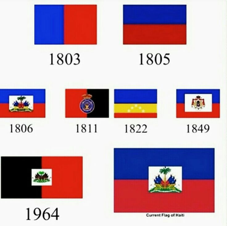 Haitian  flag  before  and after
