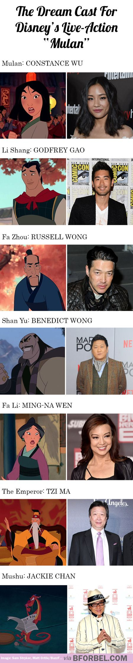 """Our dream cast for Disney's live-action """"Mulan."""" MING NA WEN BETTER BE IN IT"""