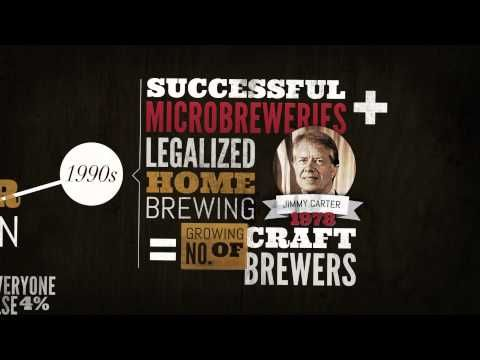 timeline of the history of beer.