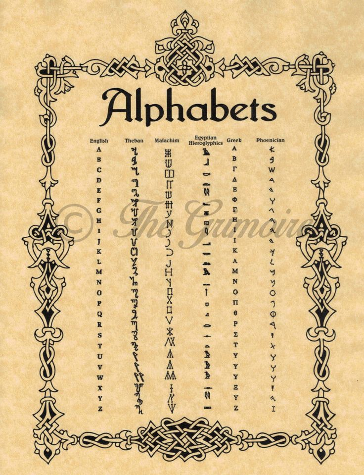 ALPHABETS, USE FOR SECRETS & CODES, Book of Shadows Spell Page, Wicca, Witch FOR SALE • $3.00 • See Photos! Money Back Guarantee. Book of Shadows Page One of a kind Design by The Grimoire Gold Color Wonderful page on Witches Alphabets contains scripts for Theban, Malachim, Egyptian Heiroglyphics, Greek, and Phoenician alphabets. 282241656572