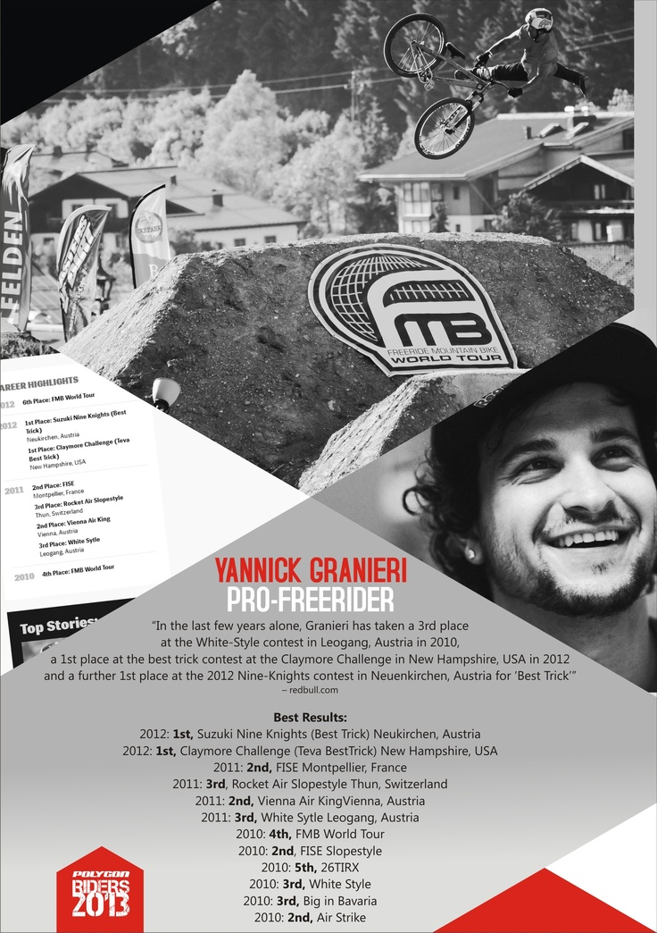 YANNICK GRANIERI (best results) , got to watch him ride, should have asked for an autograph!