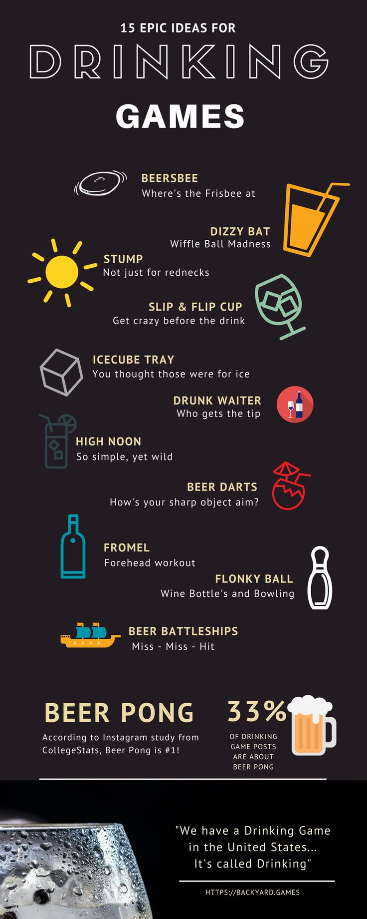Infographic: Love Drinking Games? We have you covered with 15 epic drinking games you probably haven't heard of plus the classic's of Beer Pong of Course!  Beersbee | Dizzy Bat | Stump | Slip & Flip Cup | Flip Cup | Drunk Waiter | High Noon | Beer Darts | Fromel | Flonky Ball | Beer Battleships & more!