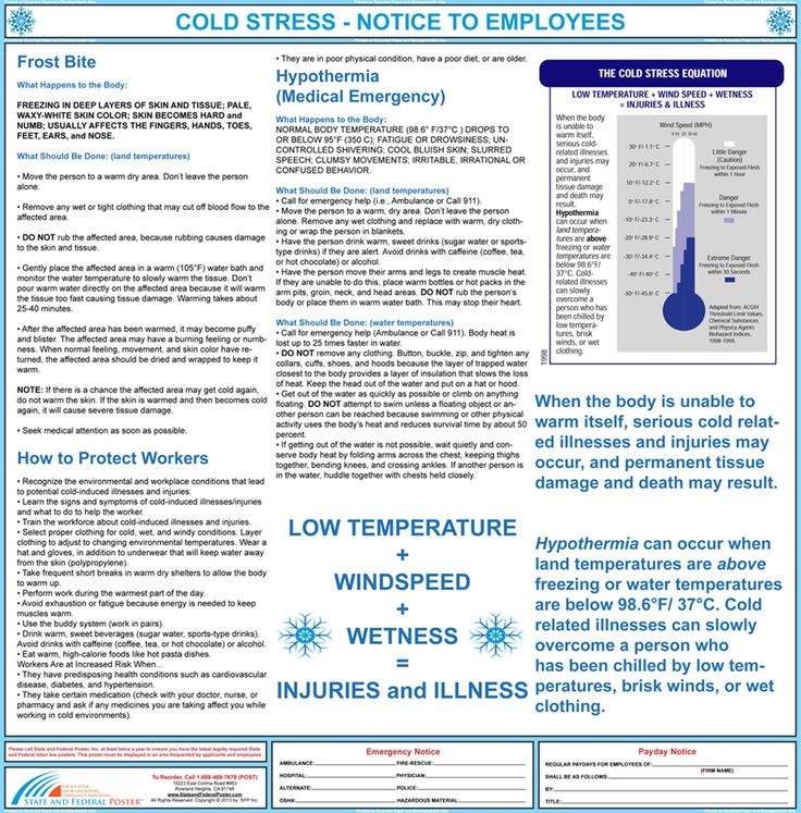 Cold Stress Poster Stress, Emergency medical
