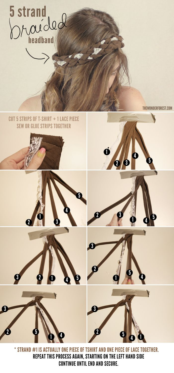 Tutorial Do Cmap Tools: 17 Best Ideas About 5 Strand Braids On Pinterest