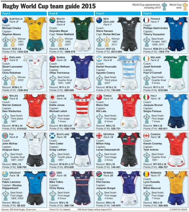 Rugby League Rules Nfl: 16 Best School Images On Pinterest