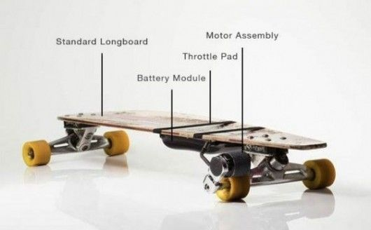 A view of the parts of the Kickr longboard motor