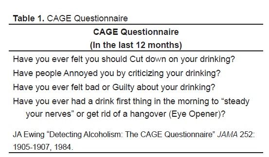 CAGE Questionnaire for Alcohol Abuse