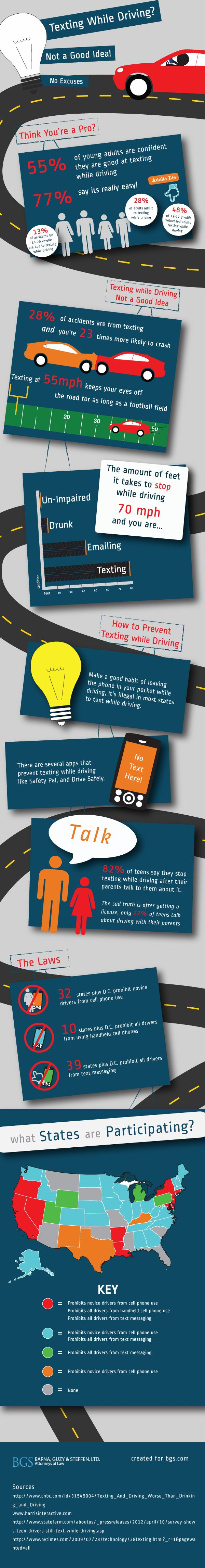 17 best ideas about texting and driving laws 31 good no texting and driving slogans