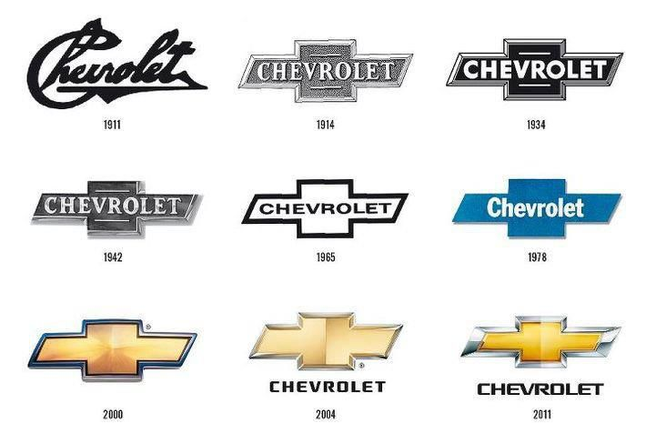 Chevrolet's brand logos over the past 100 years.