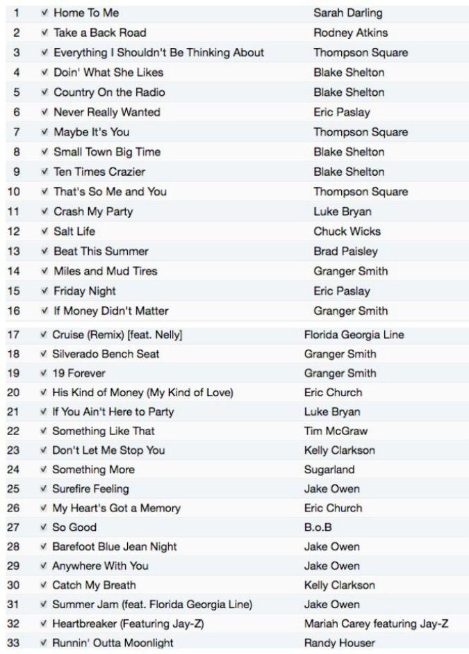 Country Music Running Playlist June 2013