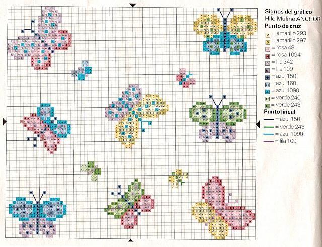 59 melhores imagens de punto croce no pinterest ponto for Farfalline punto croce