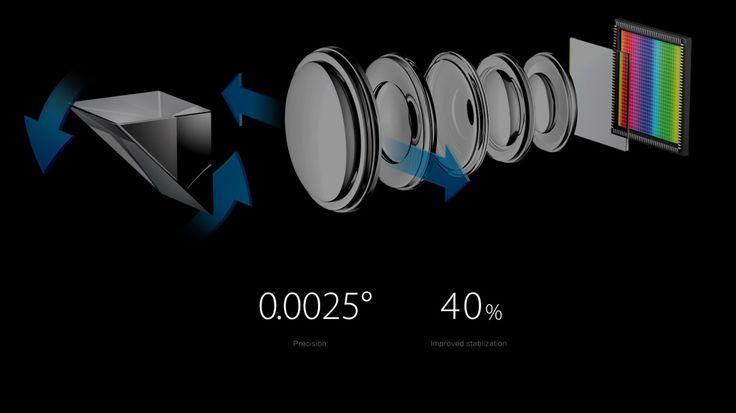 Pertama di Dunia, Ini Kecanggihan Fitur 5x Dual Camera Zoom Oppo https://malangtoday.net/wp-content/uploads/2017/02/OIS-Technology.jpg MALANGTODAY.NET– Fitur 5x Dual Camera Zoom dari Oppo resmi dikenalkan. Teknologi dual-camera untuk smartphone dengan struktur periskop yang merupakan pertama di dunia ini dicetuskan dalam gelaran Mobile World Congress (MWC) 2017 yang berlangsung di Barcelona. Vice President and Managing... https://malangtoday.net/inspirasi/tekno/pertam