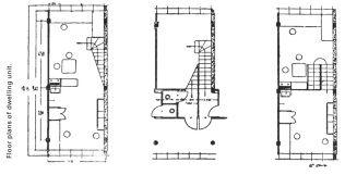 Karel Teige - The Minimum Dwelling1