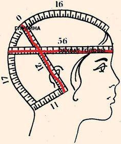 снятие мерок шапки, вязаные варежки, варежки спицами