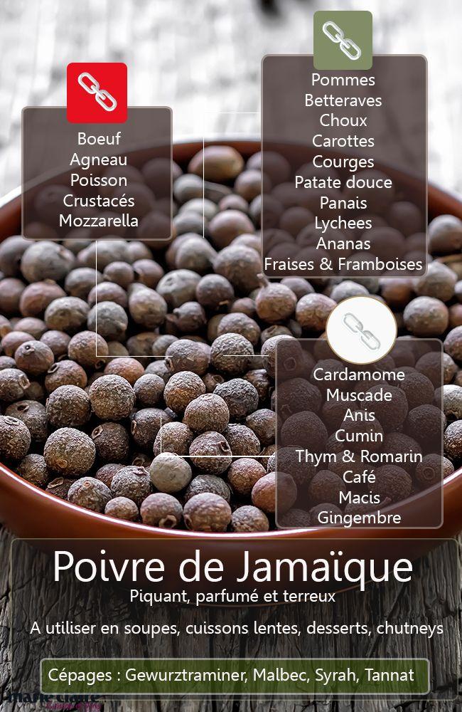 Comment utiliser le poivre de Jamaïque en cuisine