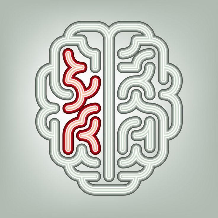 Headaches After Traumatic Brain Injury Traumatic brain