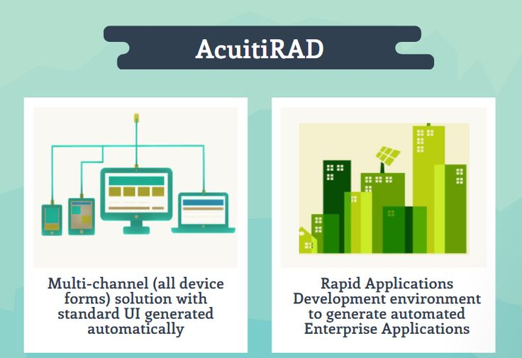 Looking for an efficient Rapid Application Development Software? If your answer is yes, you are certainly at the right place! Look no further and get all the details about our newly launched application AcuitiRAD >> http://acuitilabs.co.uk/acuitirad/