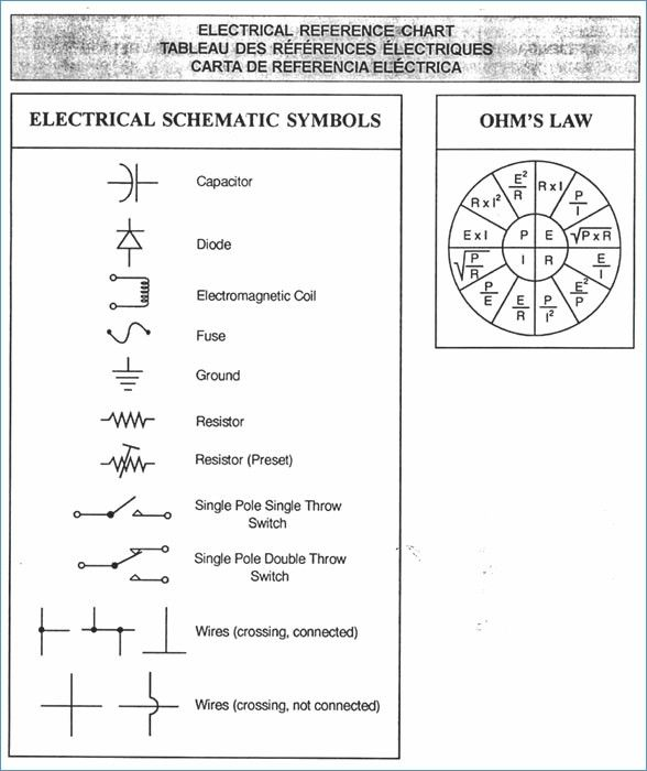 Electrical Drawing Fuse SymbolPinterest