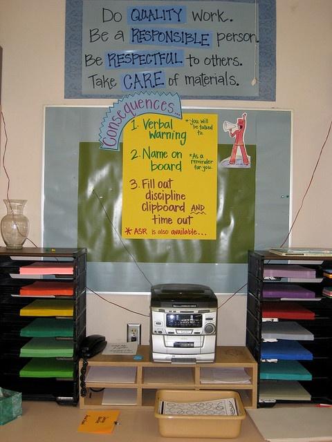 Elementary Classroom Procedures ~ Best rules and procedures ideas on pinterest