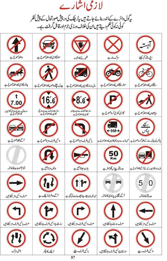 Traffic Signs In Pakistan With Meanings In URDU, English 02