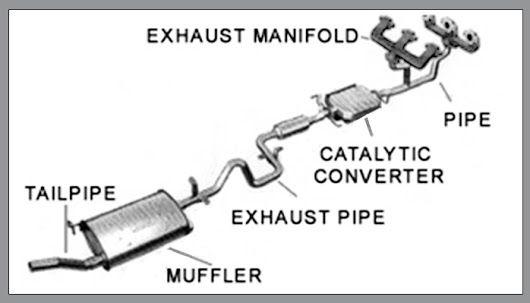 Muffler Express