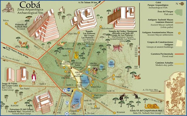 Map of Coba Ruins near Tulum Mexico