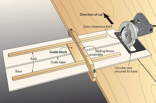 home made circular saw guide