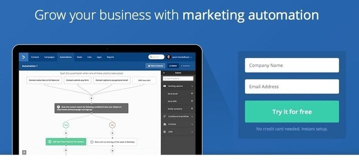 How To Select The Finest E mail Advertising and marketing Service With Aweber,Sendinblue,Getresponse,ActiveCampaign